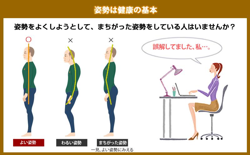 姿勢は健康の基本 姿勢をよくしようとして、まちがった姿勢をしている人はいませんか?